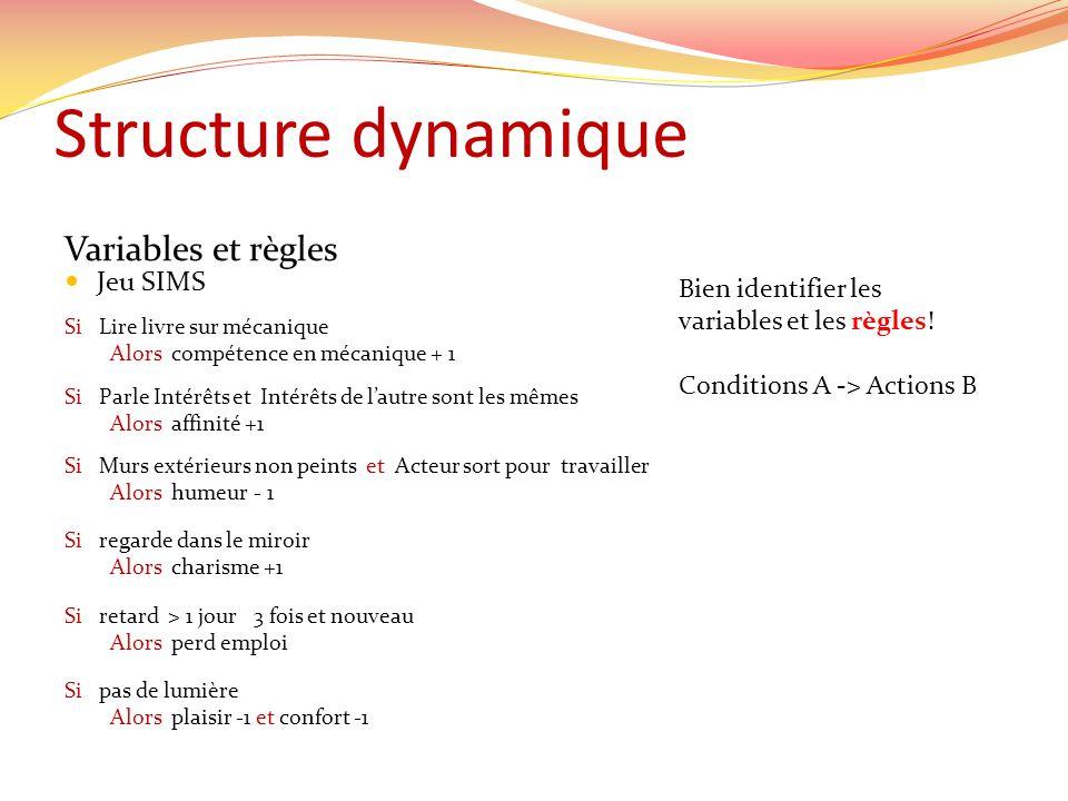 Structure dynamique Variables et règles Jeu SIMS