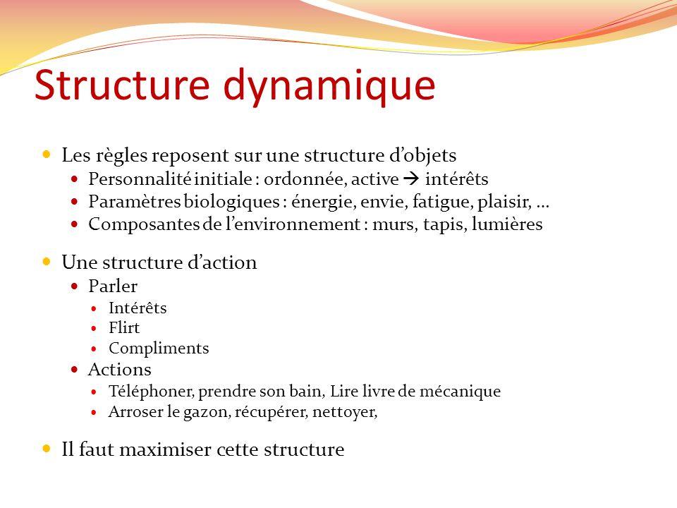 Structure dynamique Les règles reposent sur une structure d'objets