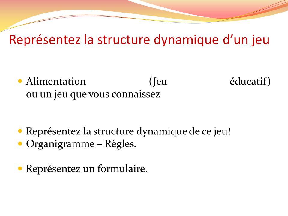 Représentez la structure dynamique d'un jeu