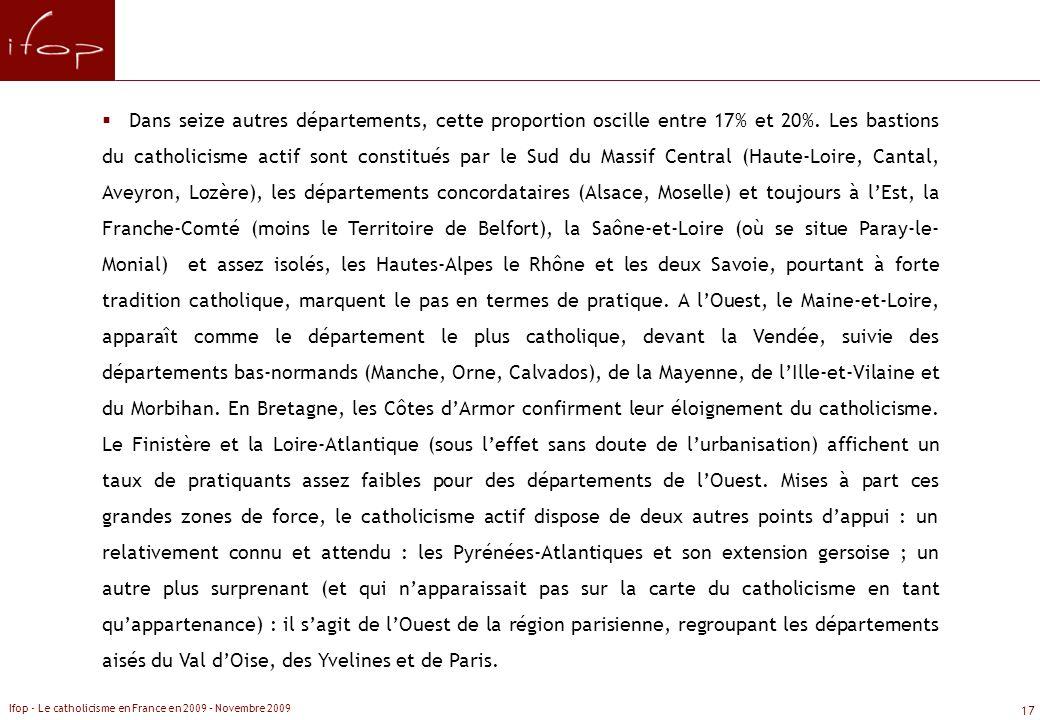 Dans seize autres départements, cette proportion oscille entre 17% et 20%. Les bastions du catholicisme actif sont constitués par le Sud du Massif Central (Haute-Loire, Cantal, Aveyron, Lozère), les départements concordataires (Alsace, Moselle) et toujours à l'Est, la Franche-Comté (moins le Territoire de Belfort), la Saône-et-Loire (où se situe Paray-le-Monial) et assez isolés, les Hautes-Alpes le Rhône et les deux Savoie, pourtant à forte tradition catholique, marquent le pas en termes de pratique. A l'Ouest, le Maine-et-Loire, apparaît comme le département le plus catholique, devant la Vendée, suivie des départements bas-normands (Manche, Orne, Calvados), de la Mayenne, de l'Ille-et-Vilaine et du Morbihan. En Bretagne, les Côtes d'Armor confirment leur éloignement du catholicisme. Le Finistère et la Loire-Atlantique (sous l'effet sans doute de l'urbanisation) affichent un taux de pratiquants assez faibles pour des départements de l'Ouest. Mises à part ces grandes zones de force, le catholicisme actif dispose de deux autres points d'appui : un relativement connu et attendu : les Pyrénées-Atlantiques et son extension gersoise ; un autre plus surprenant (et qui n'apparaissait pas sur la carte du catholicisme en tant qu'appartenance) : il s'agit de l'Ouest de la région parisienne, regroupant les départements aisés du Val d'Oise, des Yvelines et de Paris.