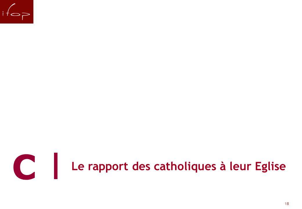 Le rapport des catholiques à leur Eglise