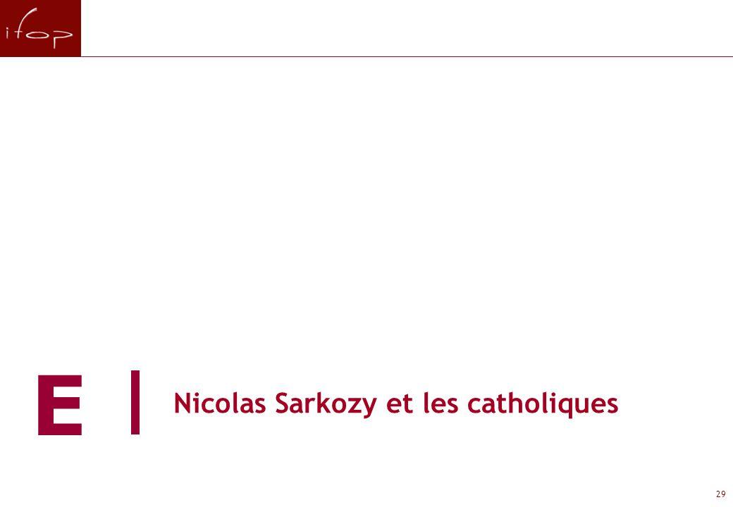 Nicolas Sarkozy et les catholiques