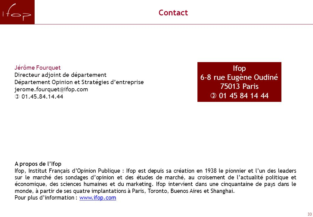Contact Ifop 6-8 rue Eugène Oudiné 75013 Paris  01 45 84 14 44