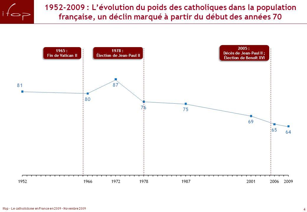 1952-2009 : L'évolution du poids des catholiques dans la population française, un déclin marqué à partir du début des années 70