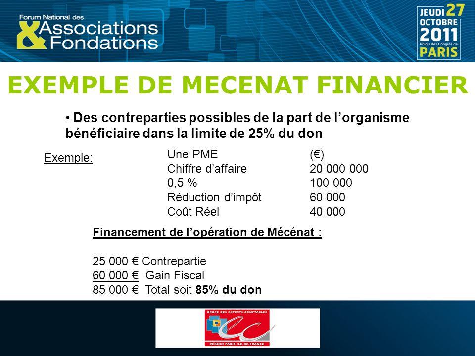 EXEMPLE DE MECENAT FINANCIER