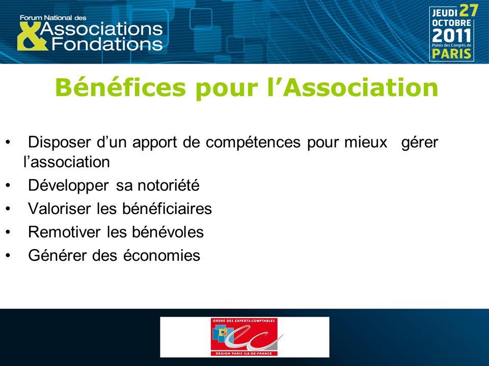 Bénéfices pour l'Association