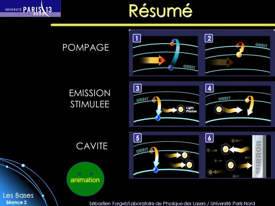 Résumé POMPAGE EMISSION STIMULEE CAVITE animation Les Bases
