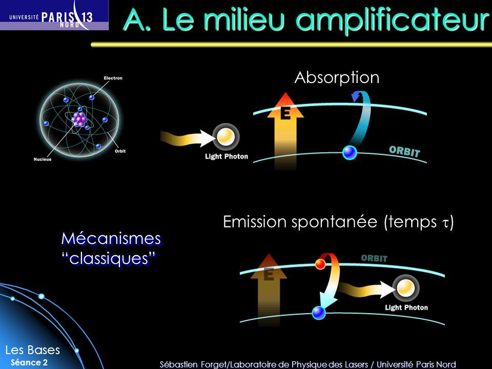 A. Le milieu amplificateur
