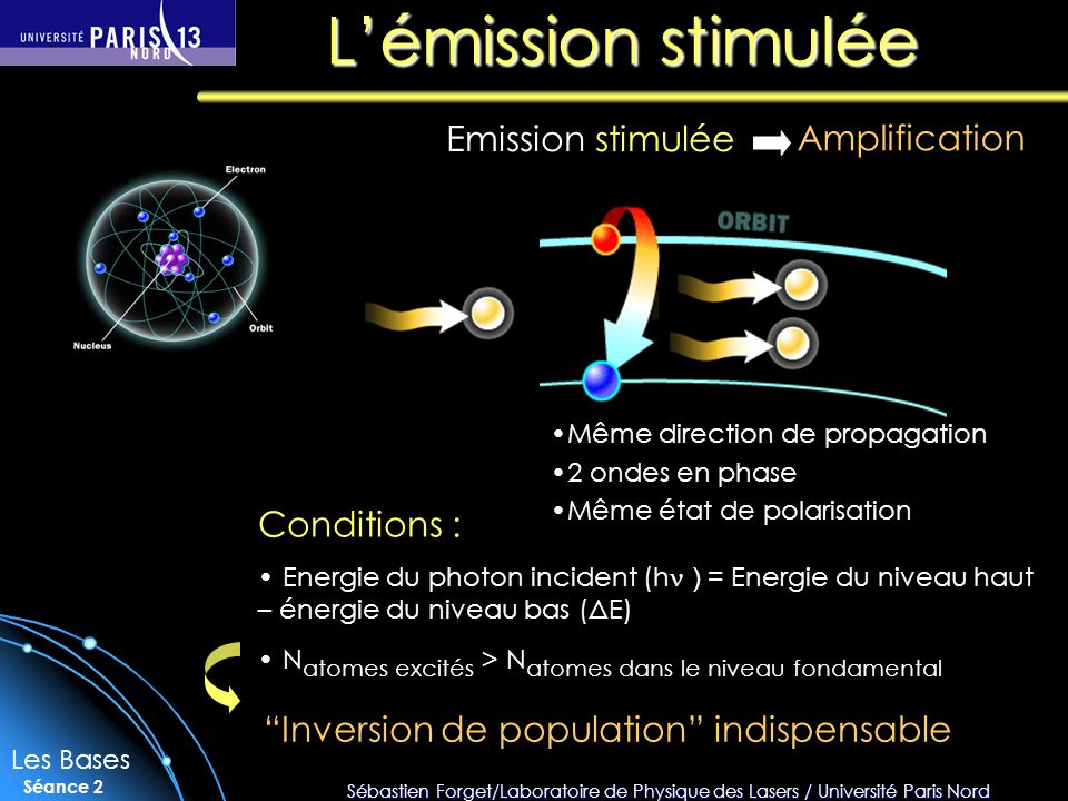 L'émission stimulée Emission stimulée Amplification Conditions :