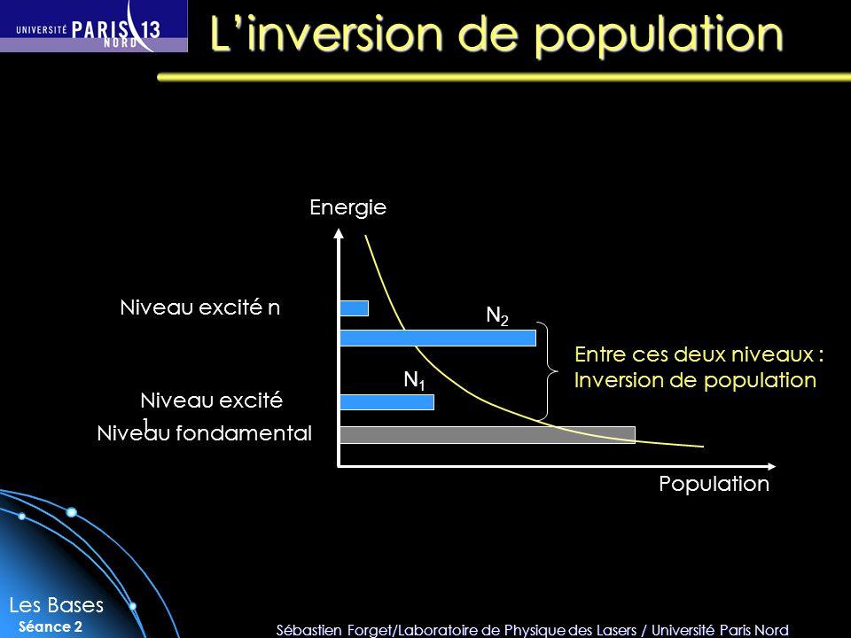L'inversion de population