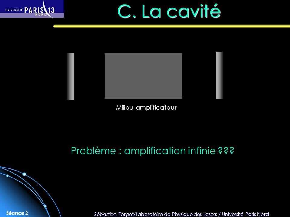 C. La cavité Milieu amplificateur Problème : amplification infinie