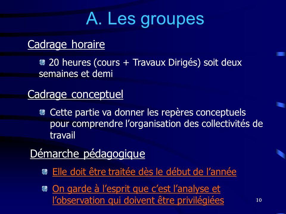A. Les groupes Cadrage horaire Cadrage conceptuel Démarche pédagogique