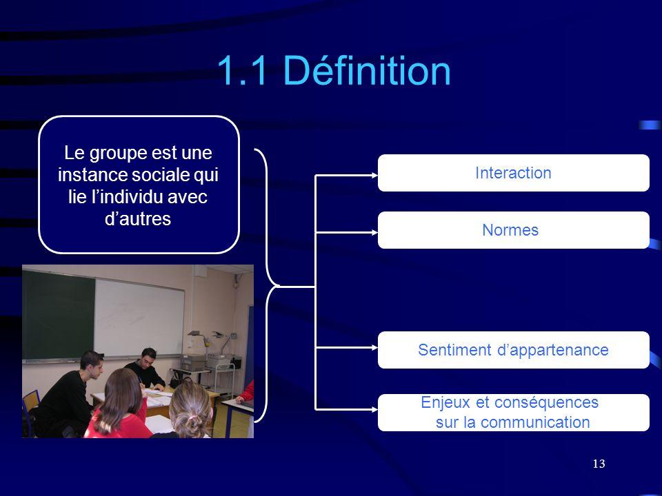 1.1 Définition Le groupe est une instance sociale qui lie l'individu avec d'autres. Interaction. Normes.