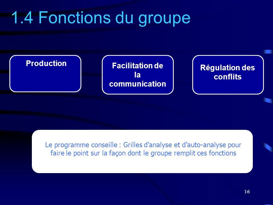Facilitation de la communication Régulation des conflits