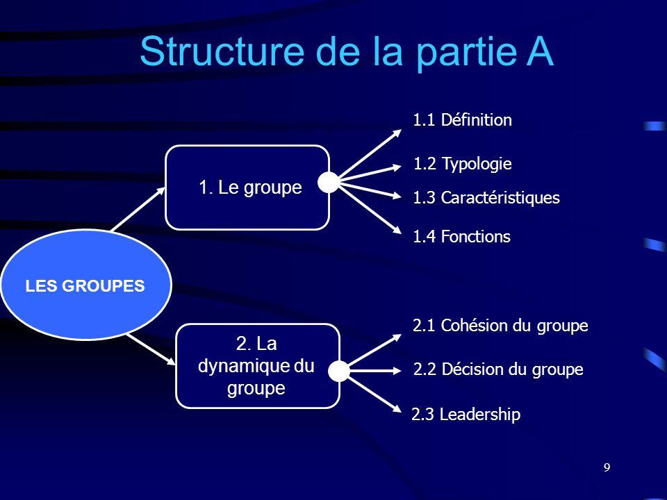 Structure de la partie A