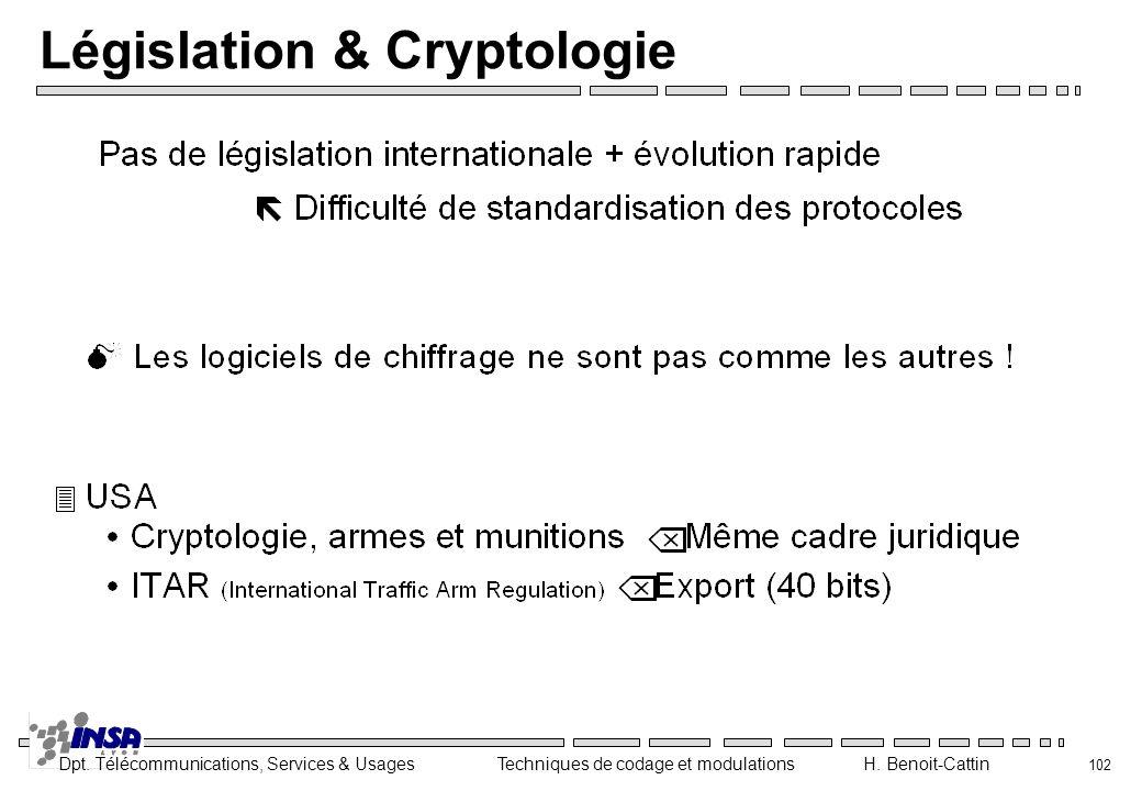 Législation & Cryptologie
