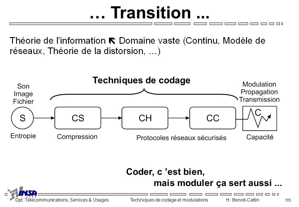 … Transition ... Techniques de codage Coder, c 'est bien,