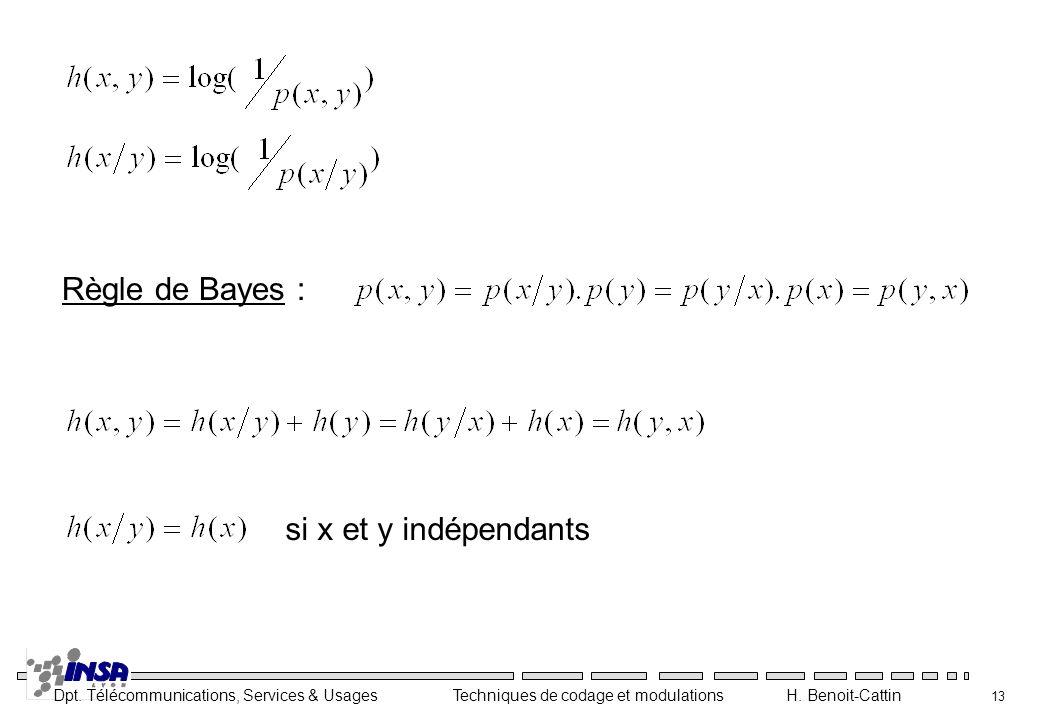 Règle de Bayes : si x et y indépendants