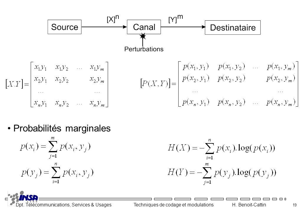 Probabilités marginales