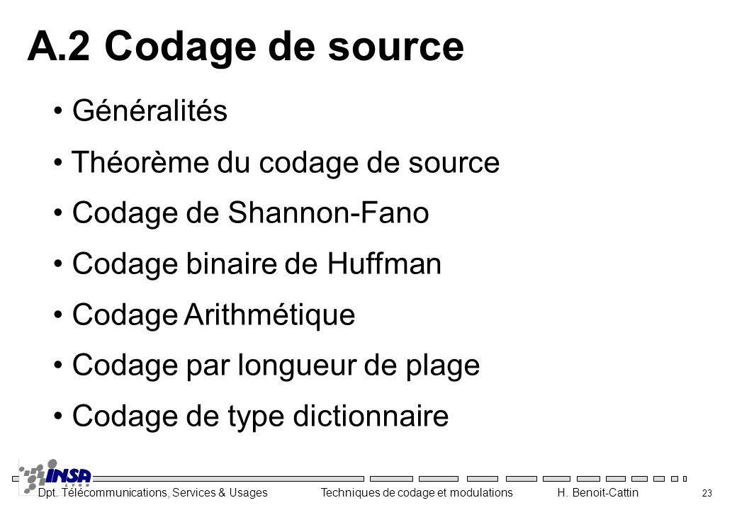 A.2 Codage de source Généralités Théorème du codage de source
