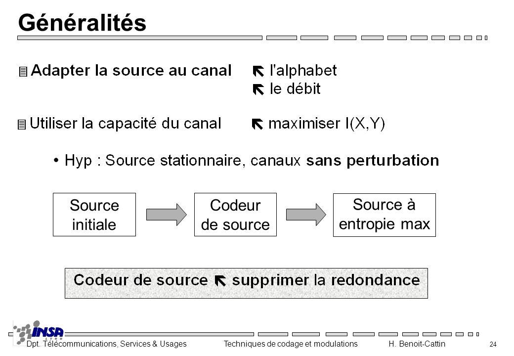 Généralités Codeur de source Source initiale Source à entropie max