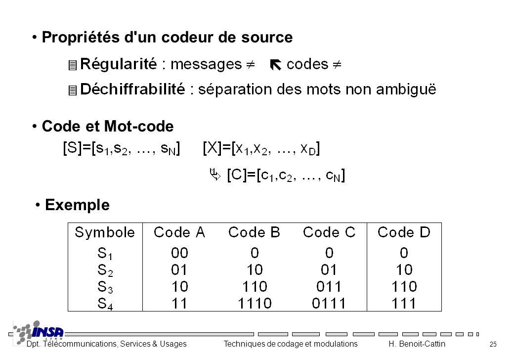 Propriétés d un codeur de source