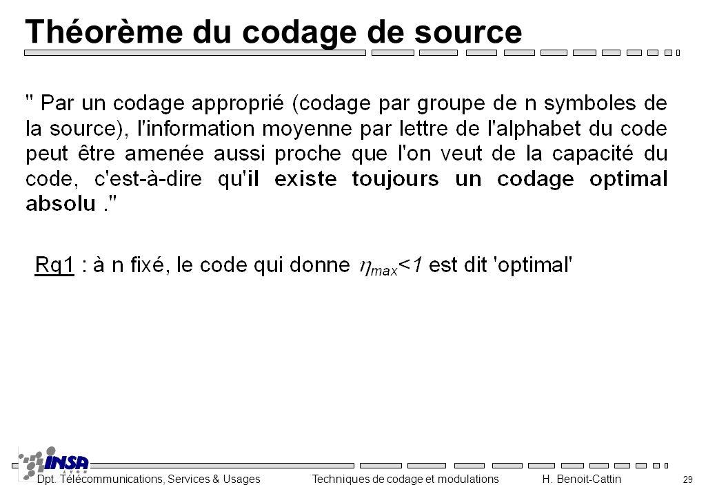 Théorème du codage de source