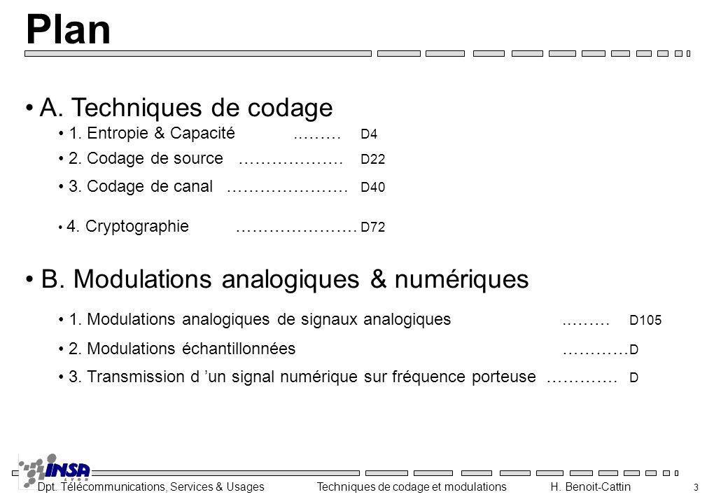 Plan A. Techniques de codage B. Modulations analogiques & numériques