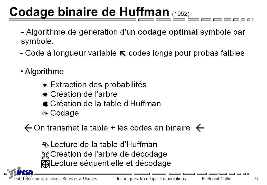 Codage binaire de Huffman (1952)