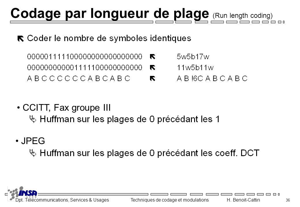 Codage par longueur de plage (Run length coding)