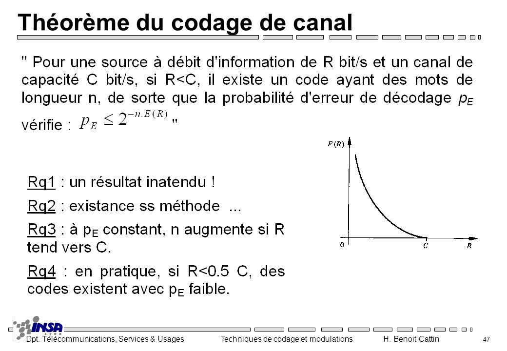 Théorème du codage de canal