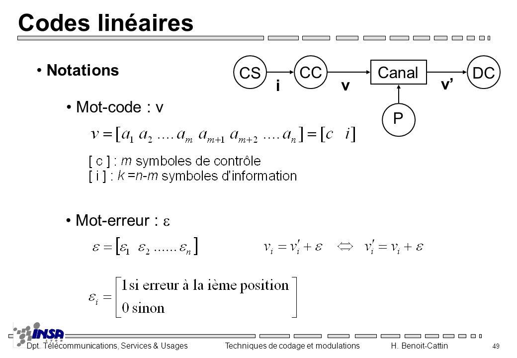 Codes linéaires Notations CS CC Canal P DC i v v' Mot-code : v