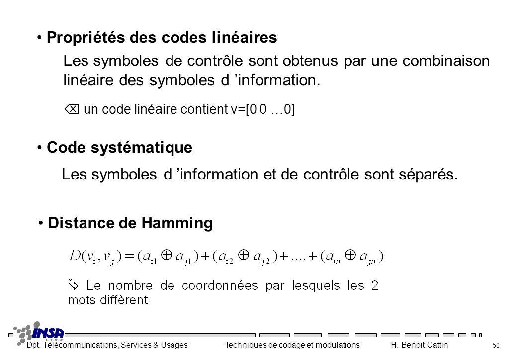 Code systématique Distance de Hamming