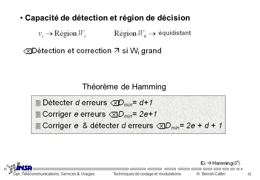 Capacité de détection et région de décision
