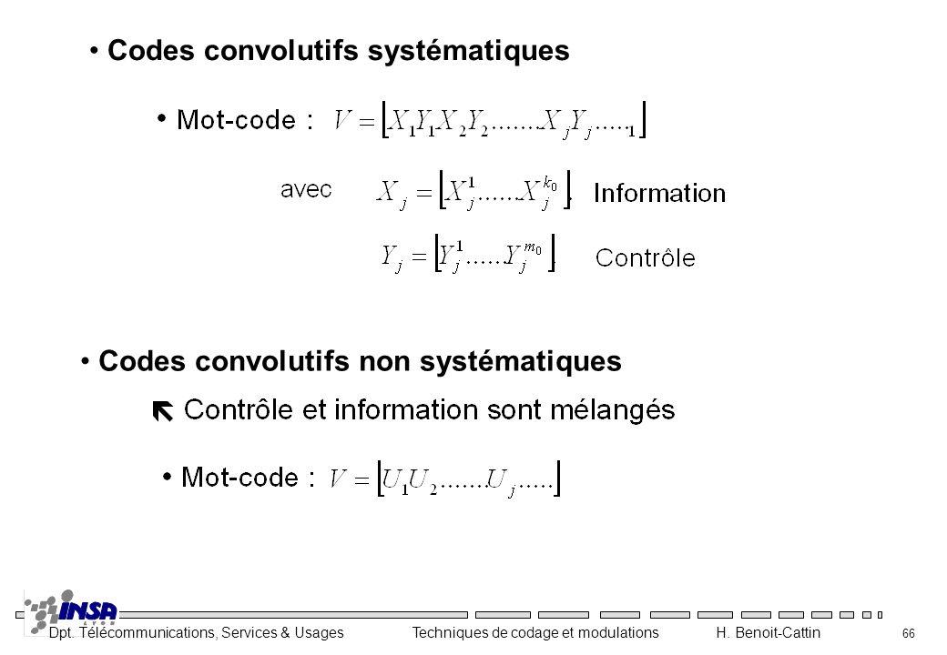 Codes convolutifs systématiques