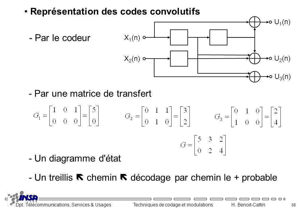 Représentation des codes convolutifs