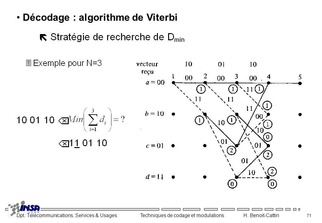 Décodage : algorithme de Viterbi