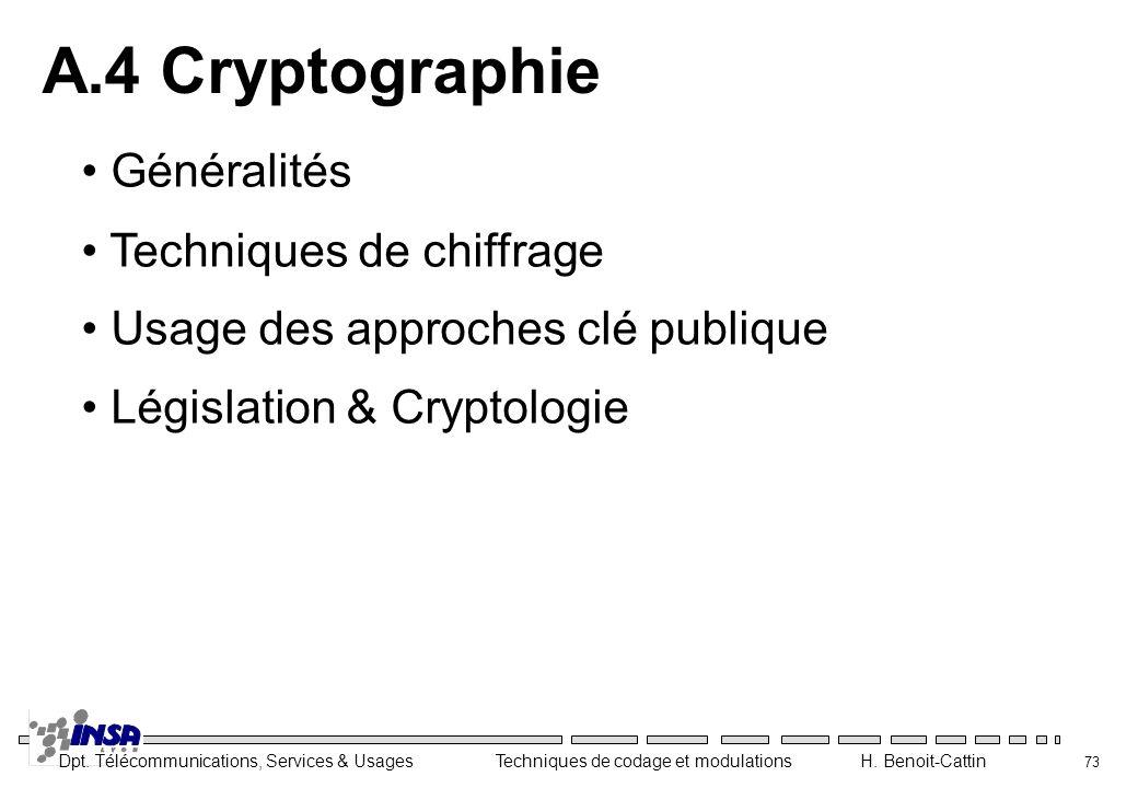 A.4 Cryptographie Généralités Techniques de chiffrage
