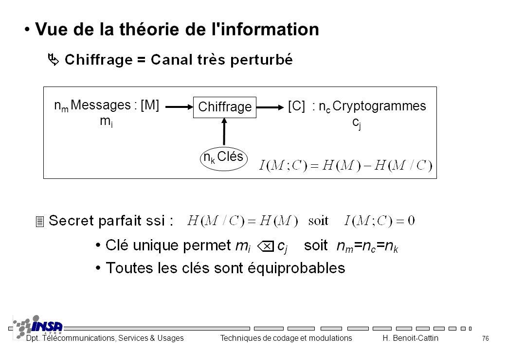 Vue de la théorie de l information