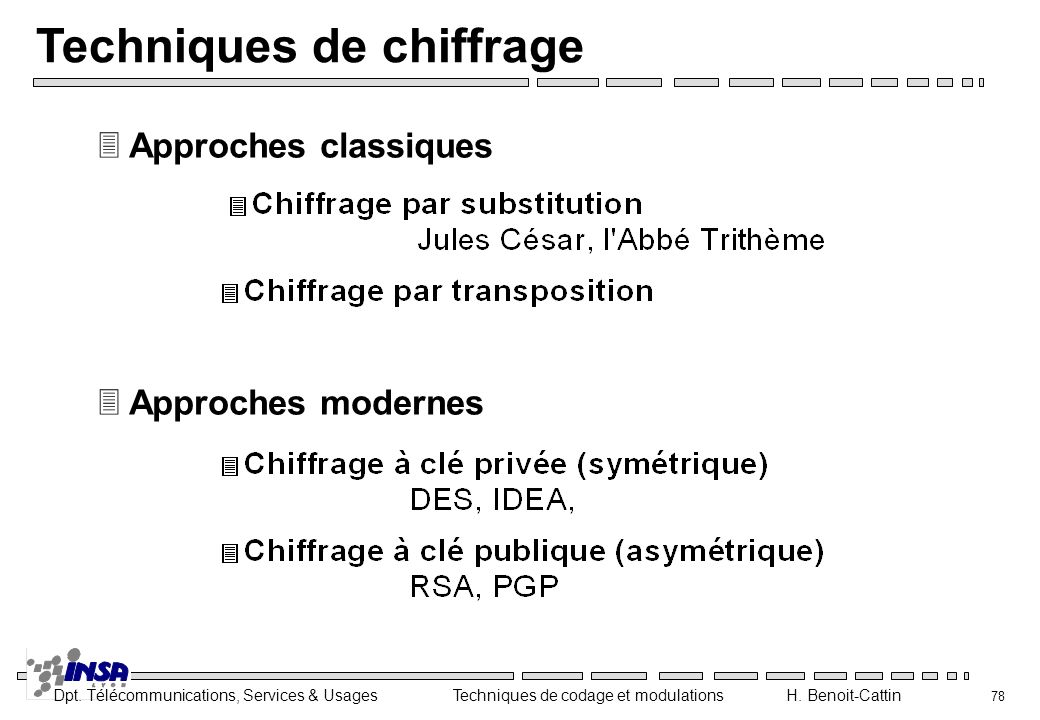 Techniques de chiffrage