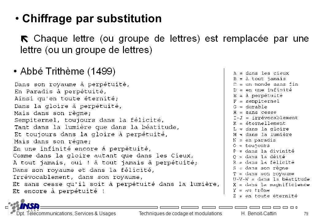 Chiffrage par substitution