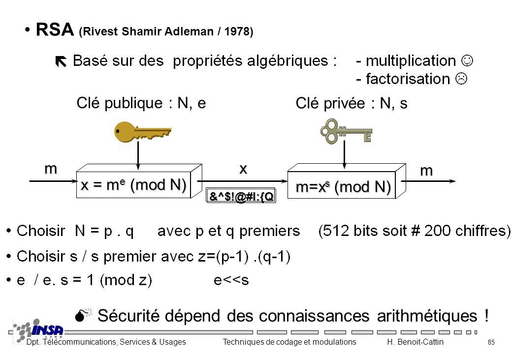RSA (Rivest Shamir Adleman / 1978)