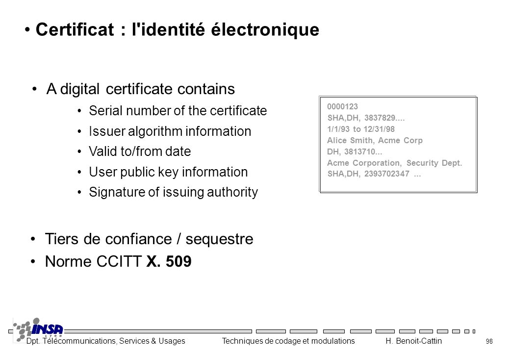 Certificat : l identité électronique