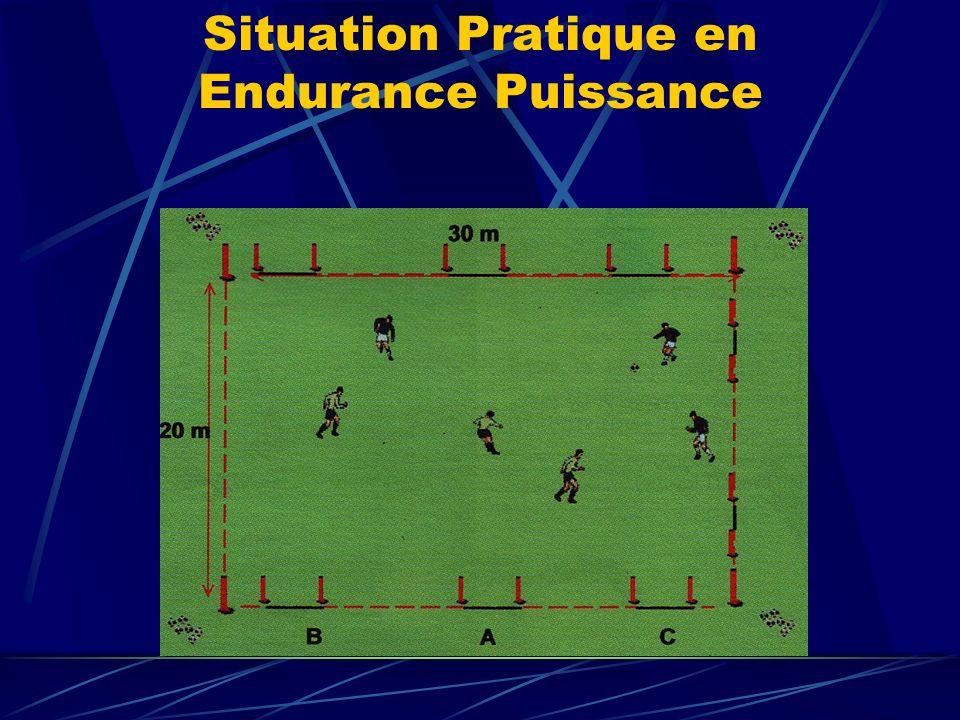 Situation Pratique en Endurance Puissance