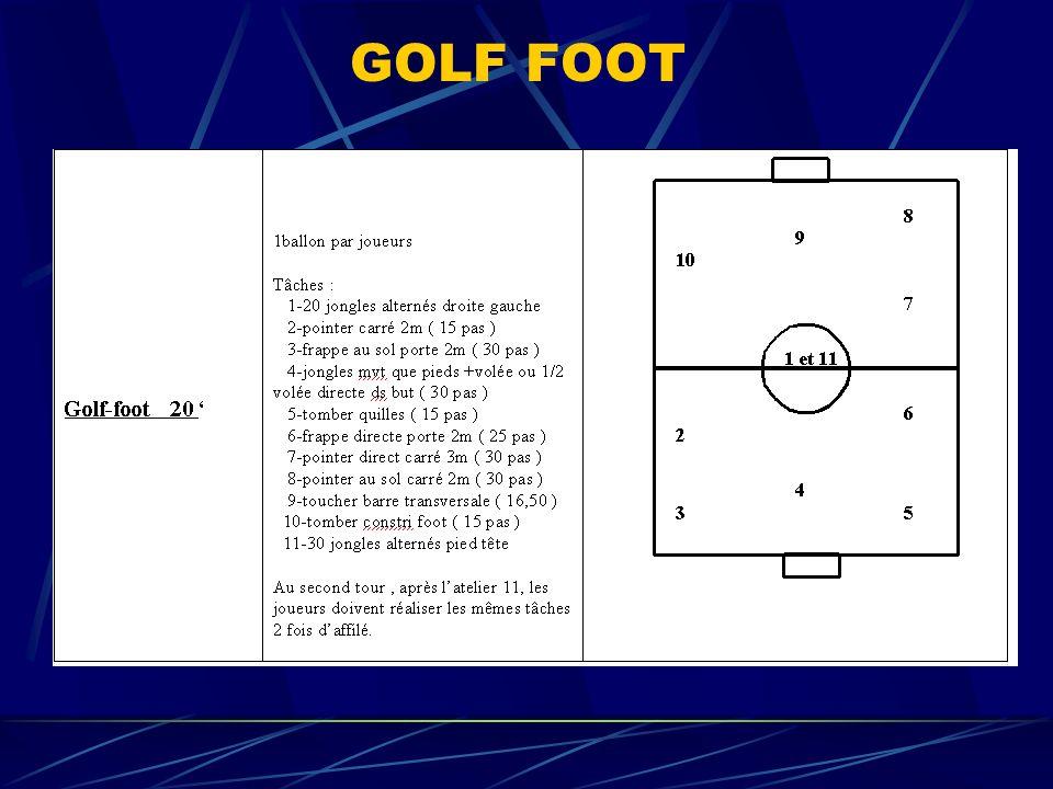 GOLF FOOT