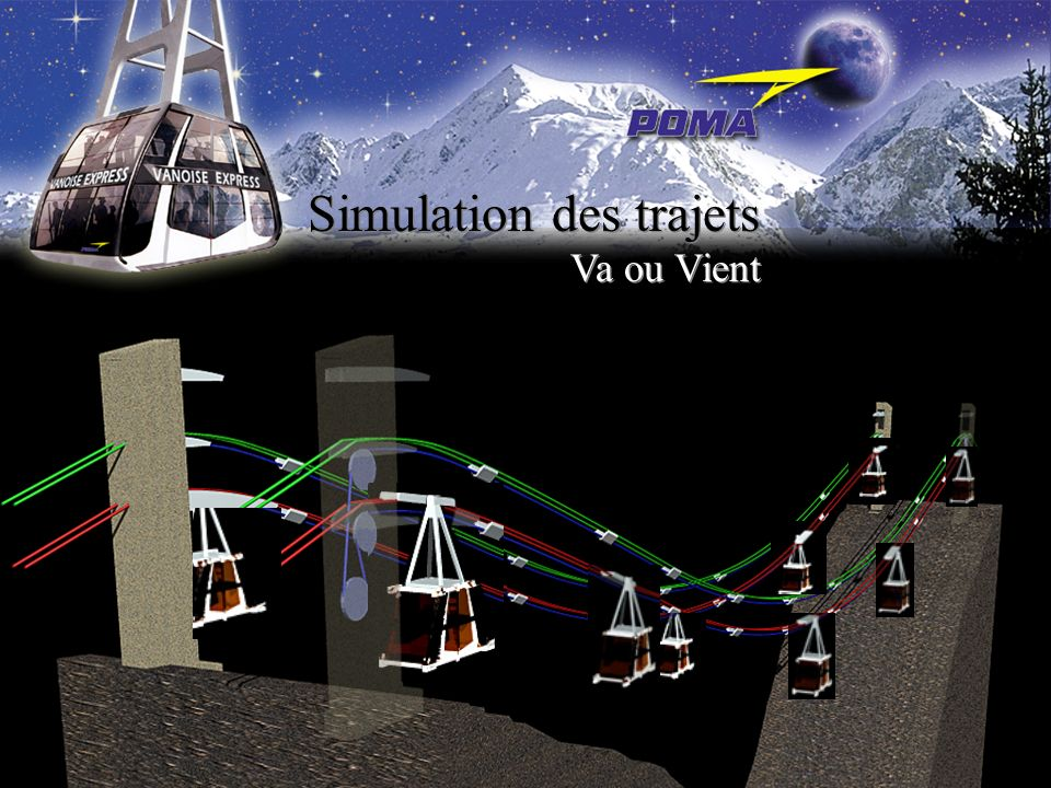 Simulation des trajets