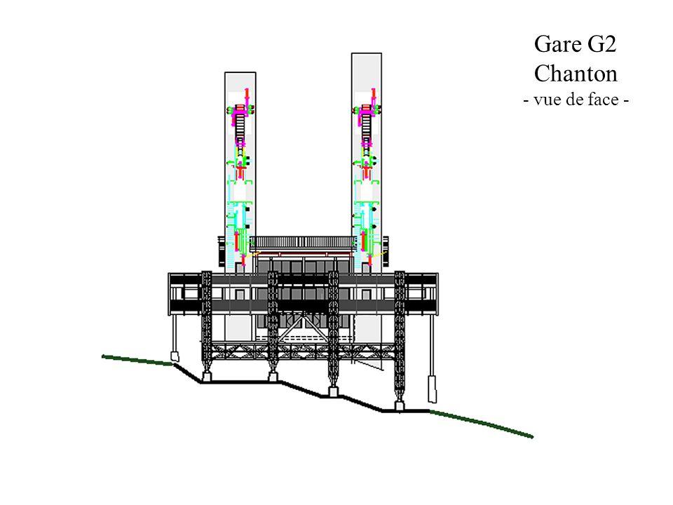 Gare G2 Chanton - vue de face -