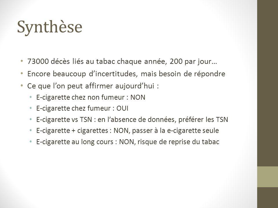 Synthèse 73000 décès liés au tabac chaque année, 200 par jour…