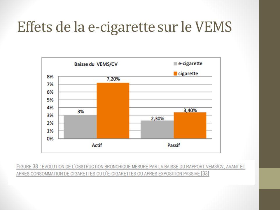 Effets de la e-cigarette sur le VEMS