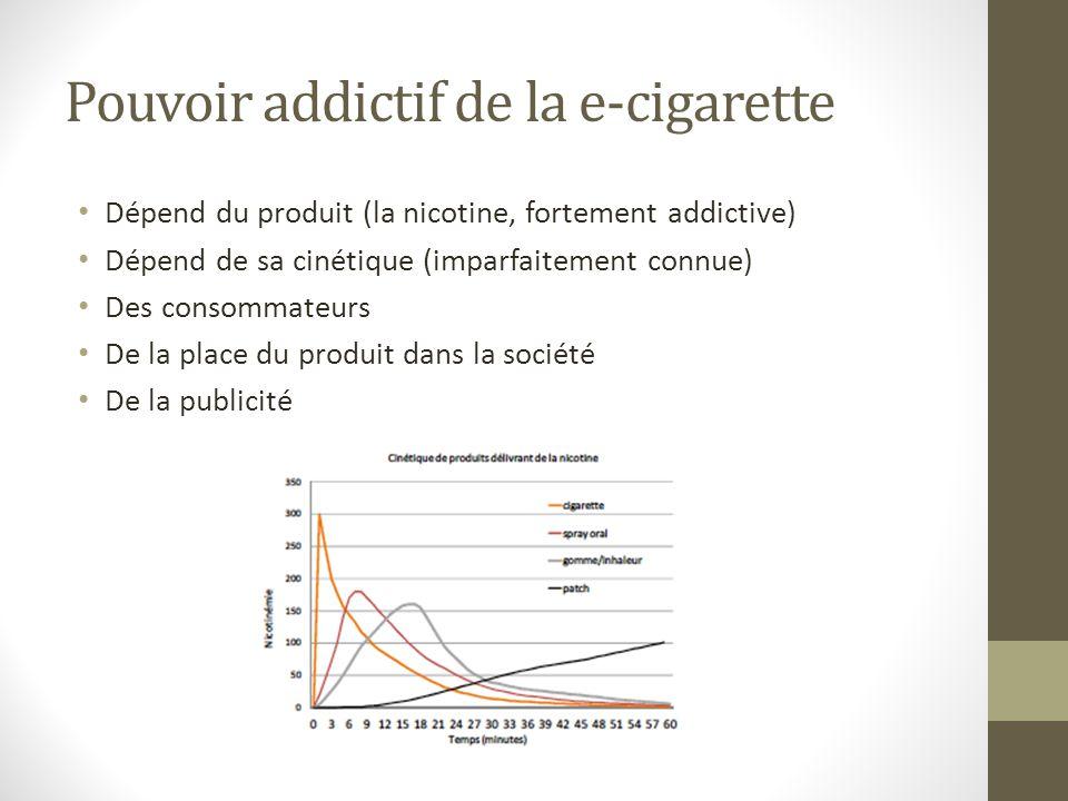 Pouvoir addictif de la e-cigarette